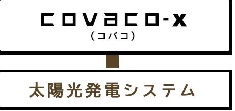 covaco-x×太陽光発電システム